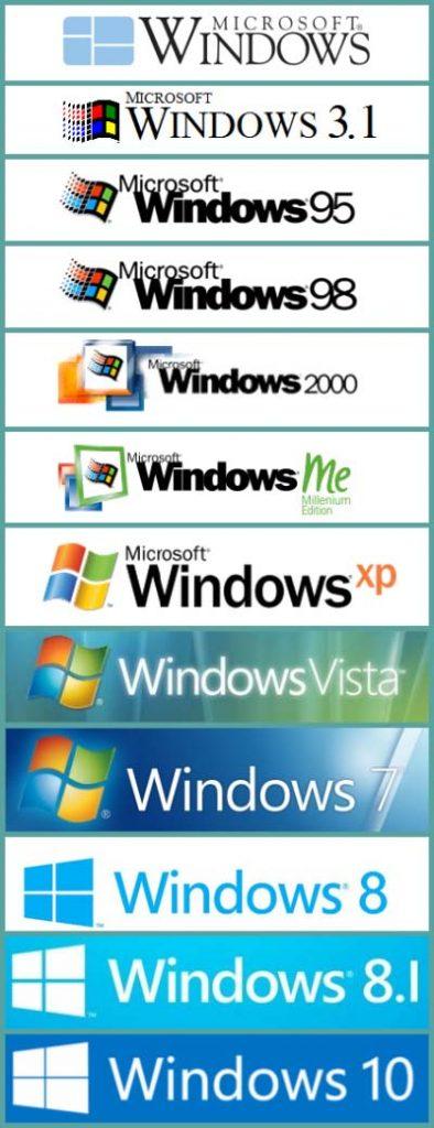 Windows 10 ağ cihazlarına bağlanmıyor